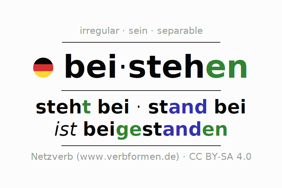 Entire conjugation of the German verb beistehen (hat). All tenses are clearly represented in a table.