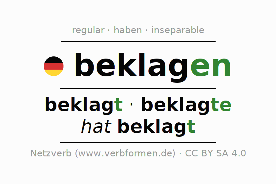 Conjugation of German verb beklagen