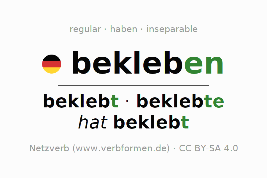 Entire conjugation of the German verb bekleben. All tenses and modes are clearly represented in a table.