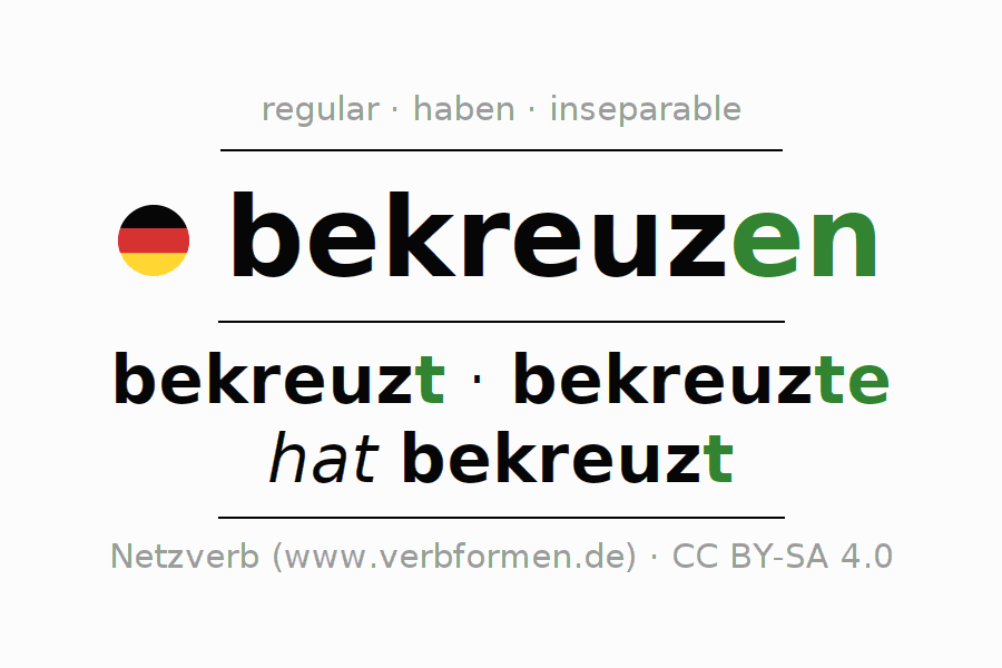 Entire conjugation of the German verb bekreuzen. All tenses are clearly represented in a table.