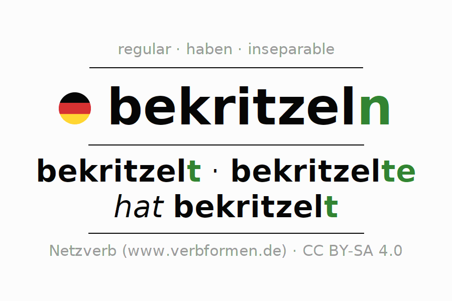 Entire conjugation of the German verb bekritzeln. All tenses and modes are clearly represented in a table.