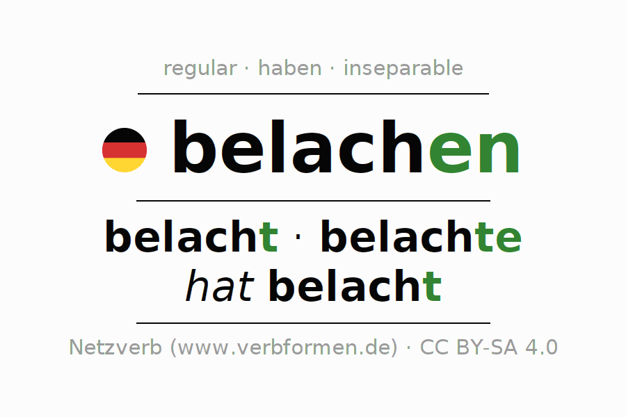 Entire conjugation of the German verb belachen. All tenses are clearly represented in a table.