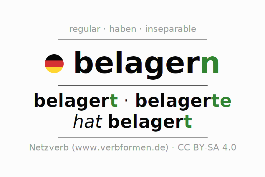 Entire conjugation of the German verb belagern. All tenses and modes are clearly represented in a table.