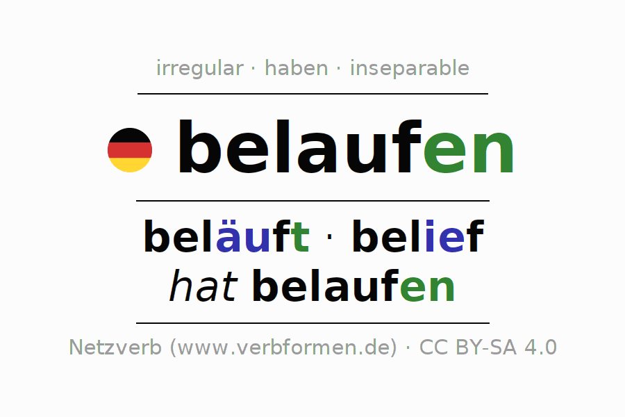 Entire conjugation of the German verb sich belaufen (hat). All tenses and modes are clearly represented in a table.