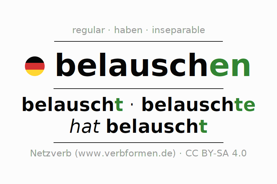 Conjugation of German verb belauschen