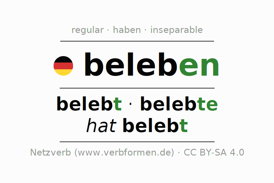 Entire conjugation of the German verb beleben. All tenses are clearly represented in a table.