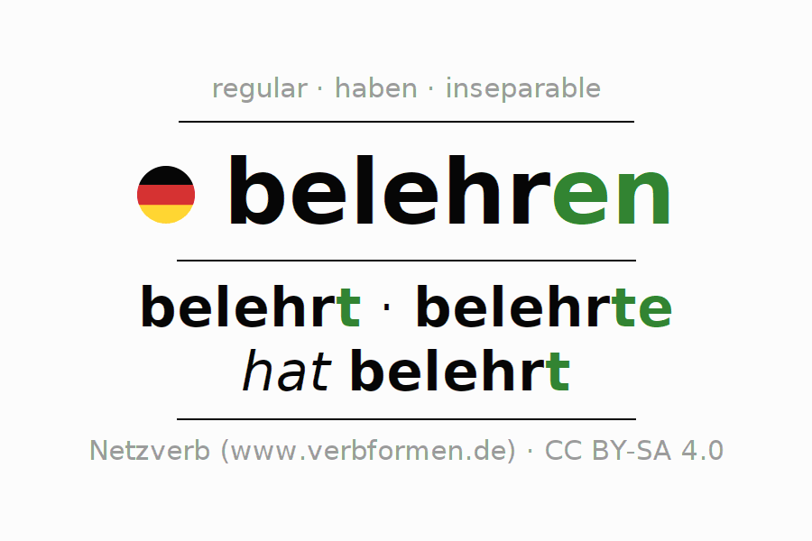 Entire conjugation of the German verb belehren. All tenses are clearly represented in a table.