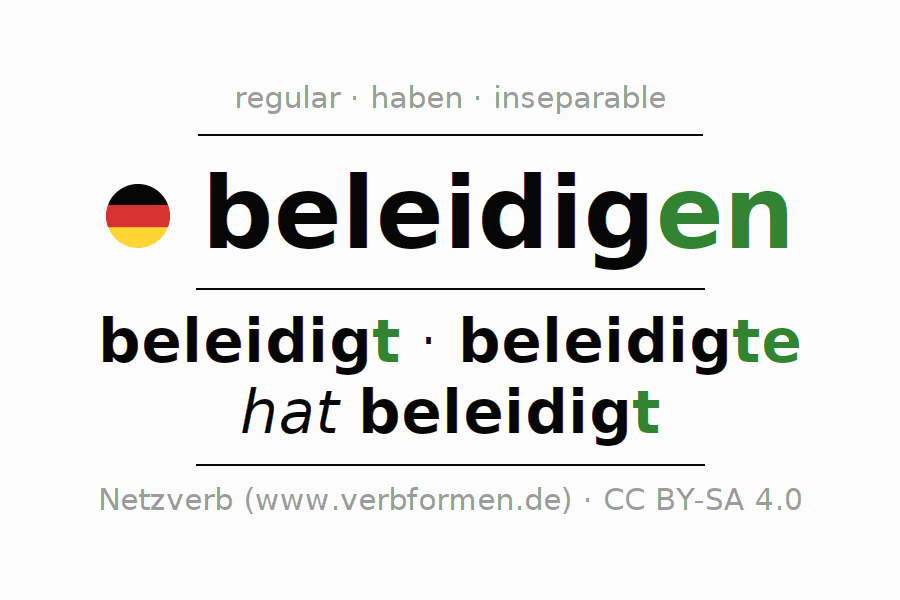 Entire conjugation of the German verb beleidigen. All tenses are clearly represented in a table.