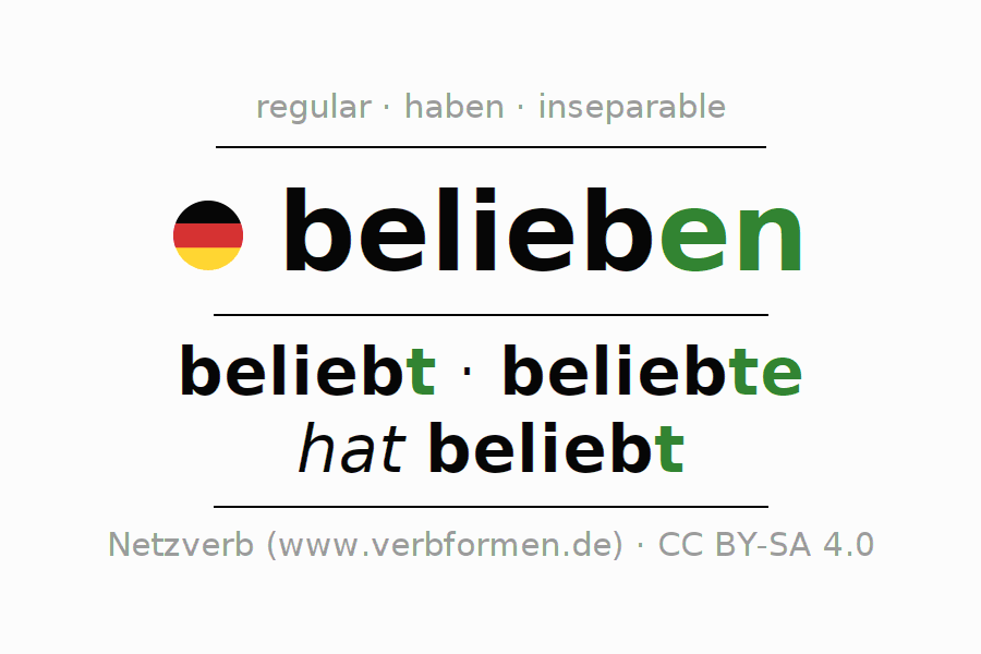 Entire conjugation of the German verb belieben. All tenses are clearly represented in a table.
