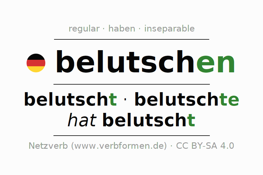 Entire conjugation of the German verb belutschen. All tenses are clearly represented in a table.