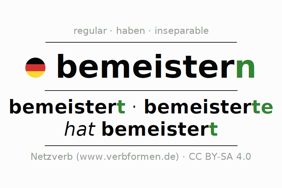 Entire conjugation of the German verb sich bemeistern. All tenses are clearly represented in a table.