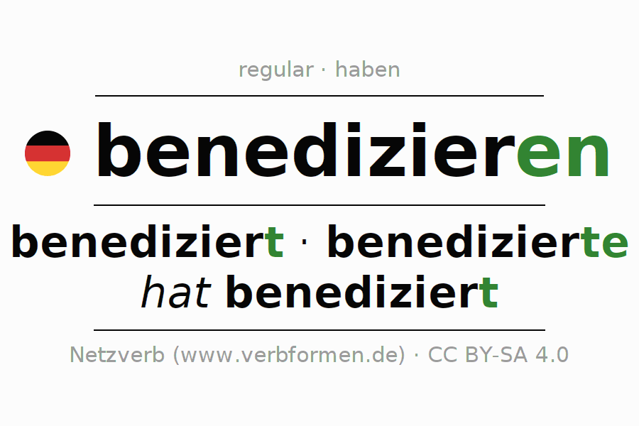 Entire conjugation of the German verb benedizieren. All tenses are clearly represented in a table.