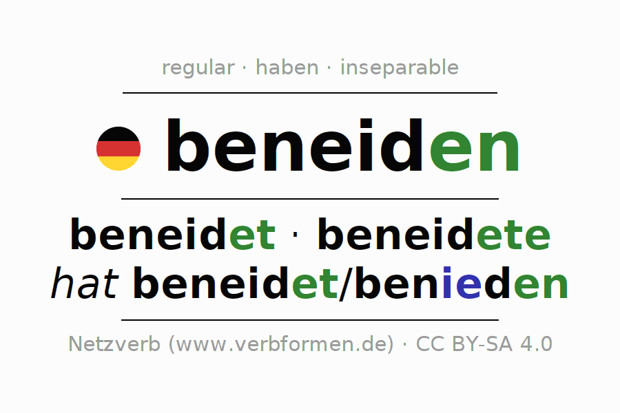 Entire conjugation of the German verb beneiden. All tenses and modes are clearly represented in a table.