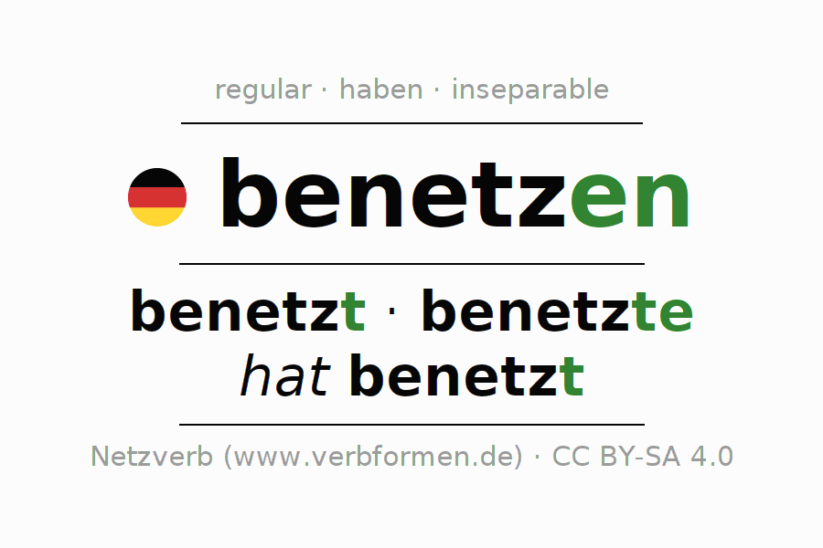 Entire conjugation of the German verb benetzen. All tenses are clearly represented in a table.