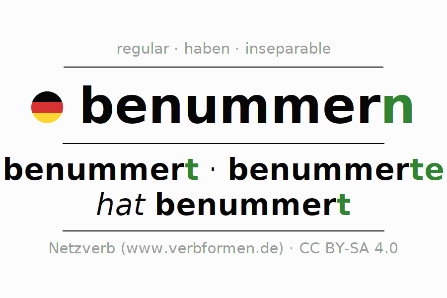 Entire conjugation of the German verb benummern. All tenses are clearly represented in a table.
