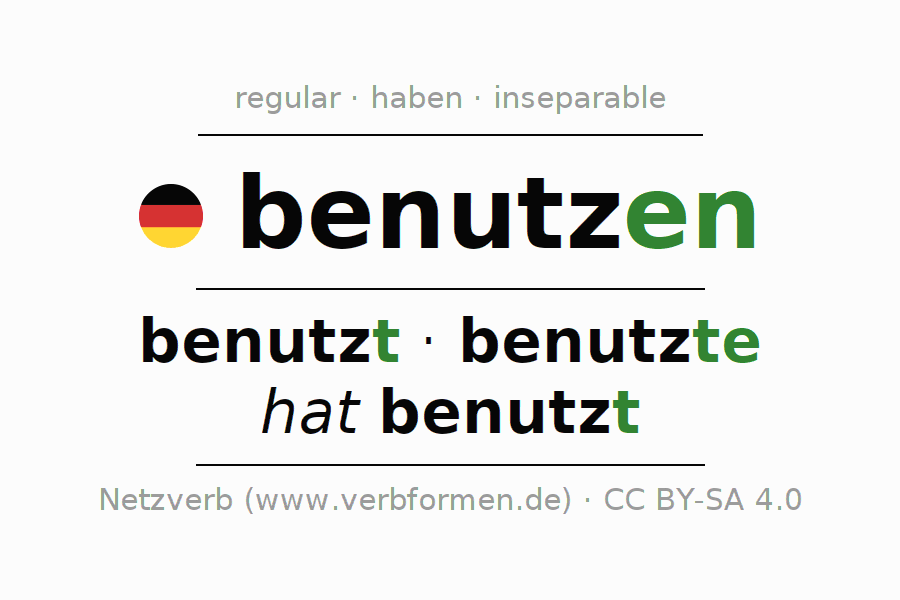 Entire conjugation of the German verb benutzen. All tenses are clearly represented in a table.