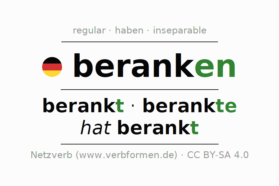 Entire conjugation of the German verb beranken. All tenses are clearly represented in a table.
