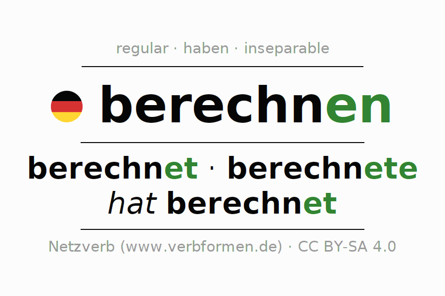 Entire conjugation of the German verb berechnen. All tenses are clearly represented in a table.