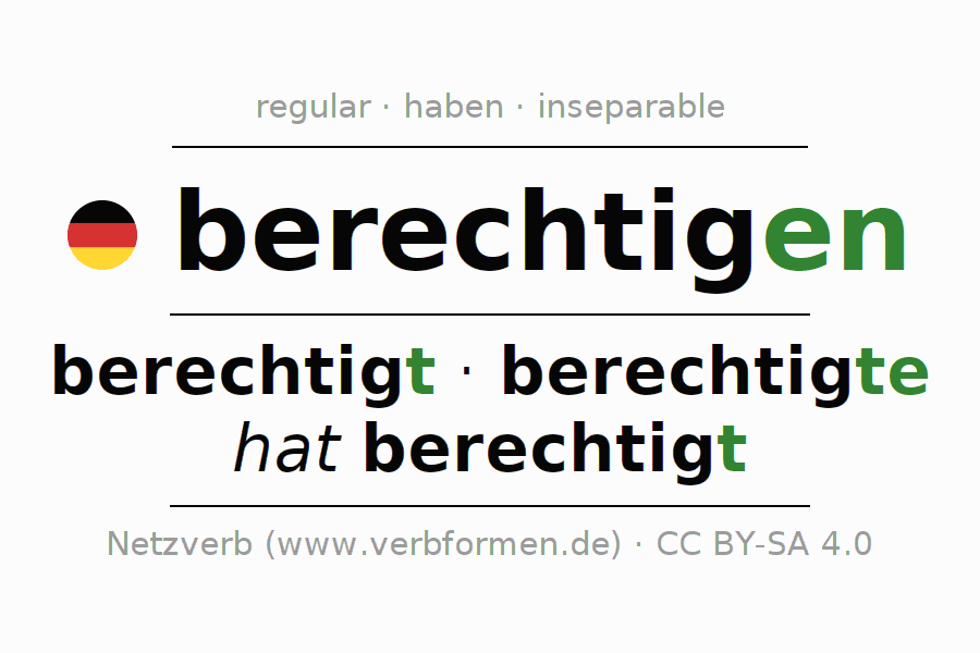 Entire conjugation of the German verb berechtigen. All tenses and modes are clearly represented in a table.