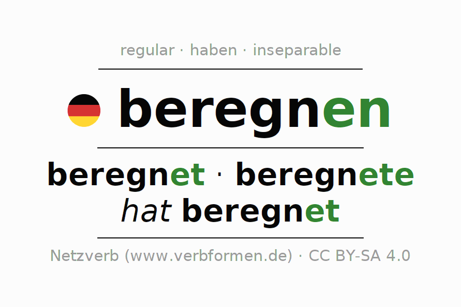 Entire conjugation of the German verb beregnen. All tenses and modes are clearly represented in a table.