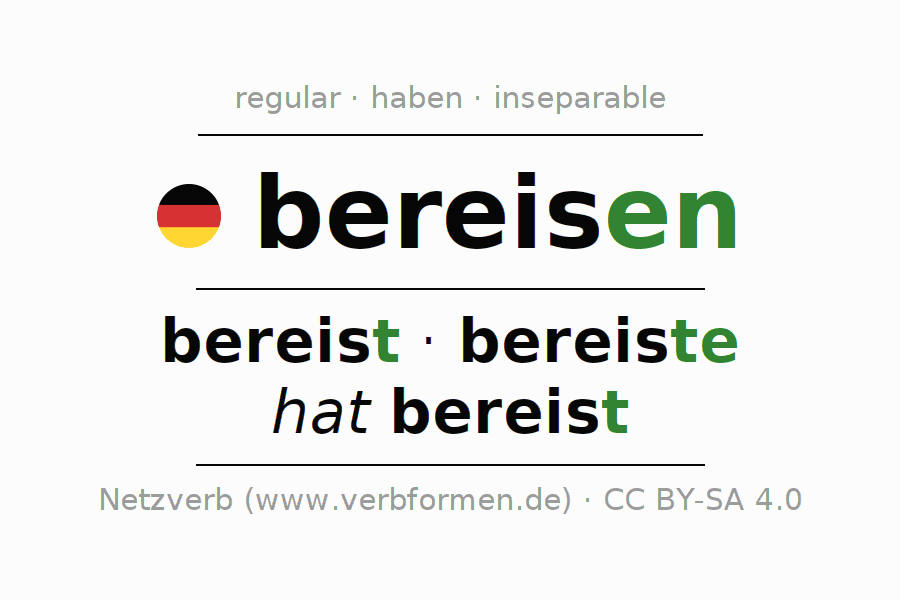 Entire conjugation of the German verb bereisen. All tenses are clearly represented in a table.