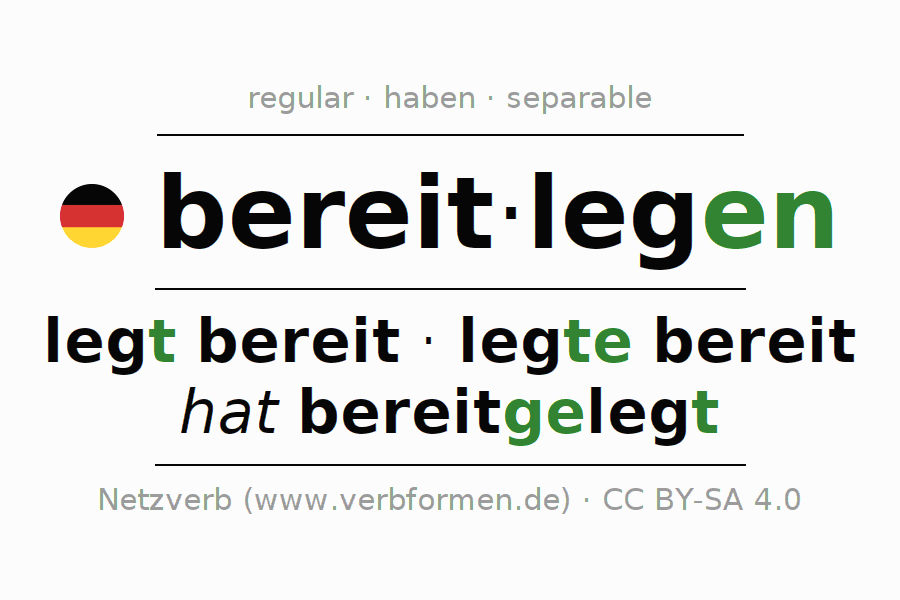 Entire conjugation of the German verb bereitlegen. All tenses and modes are clearly represented in a table.