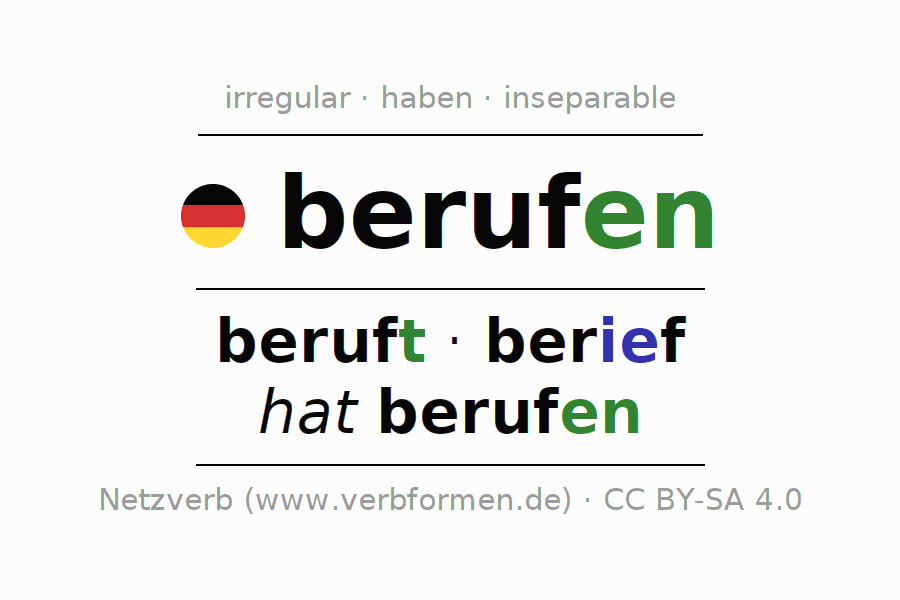 Entire conjugation of the German verb berufen. All tenses are clearly represented in a table.