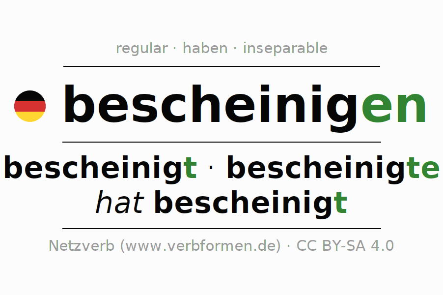 Entire conjugation of the German verb bescheinigen. All tenses are clearly represented in a table.