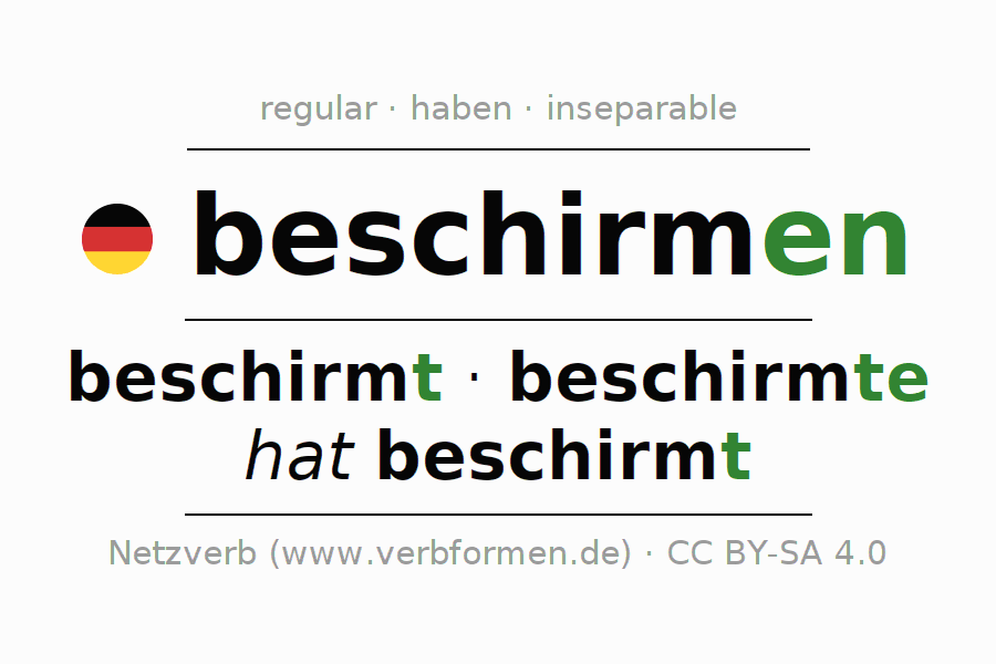 Entire conjugation of the German verb beschirmen. All tenses are clearly represented in a table.