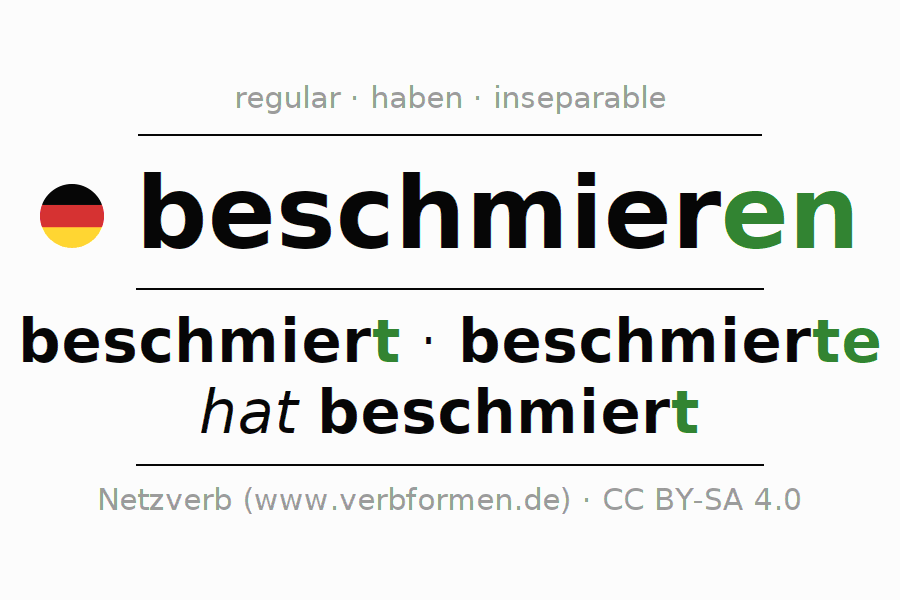 Conjugation of German verb beschmieren