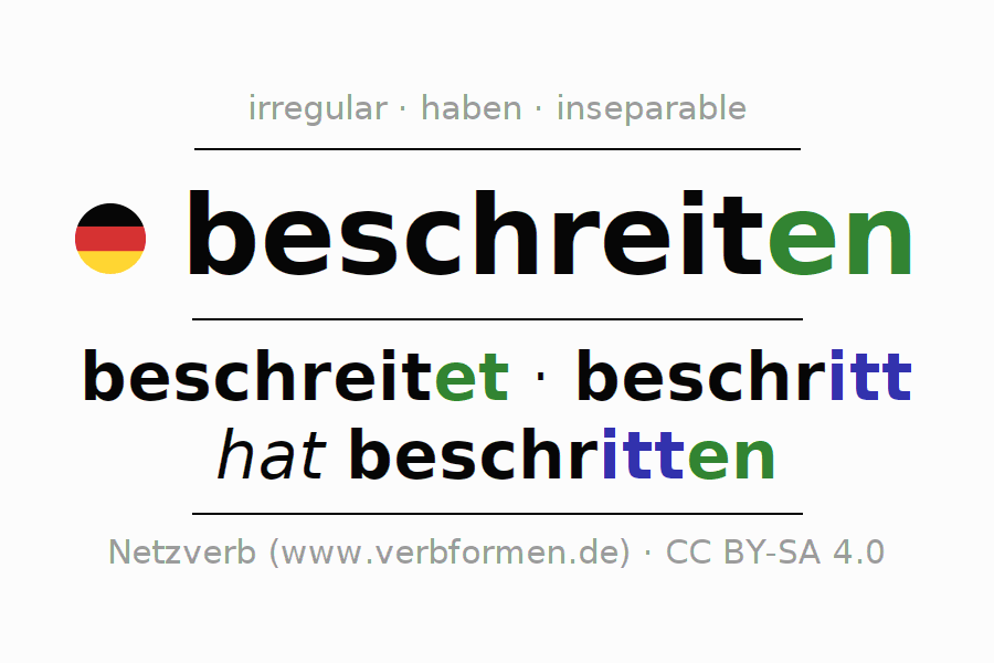 Conjugation of German verb beschreiten