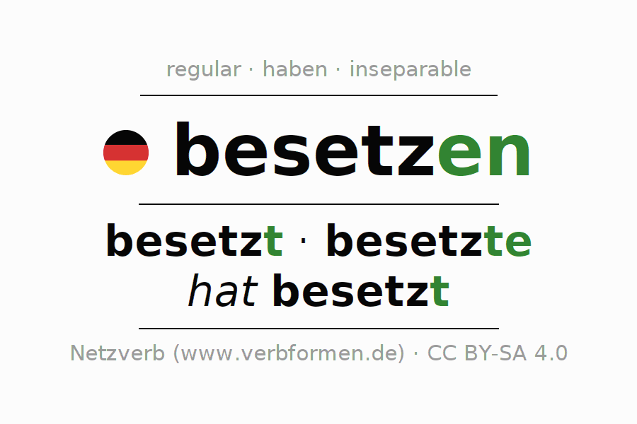 Entire conjugation of the German verb besetzen. All tenses are clearly represented in a table.