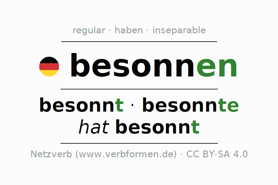 Entire conjugation of the German verb besonnen. All tenses are clearly represented in a table.