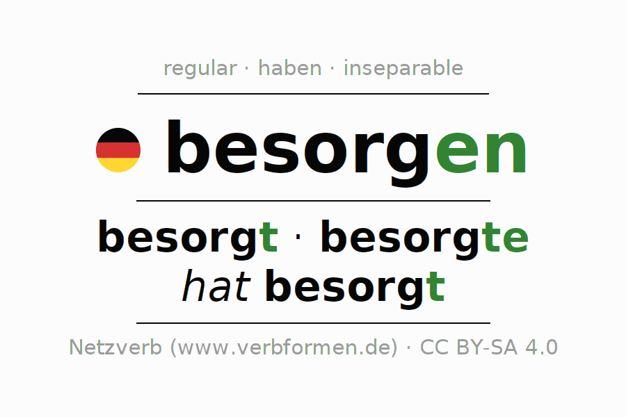 Entire conjugation of the German verb besorgen. All tenses are clearly represented in a table.