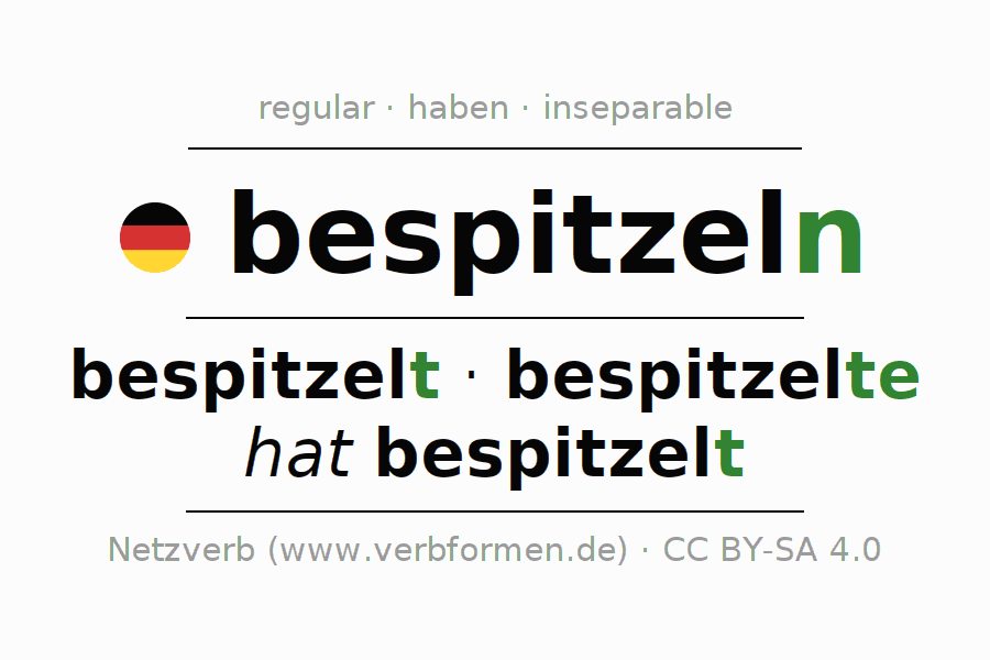 Conjugation of German verb bespitzeln