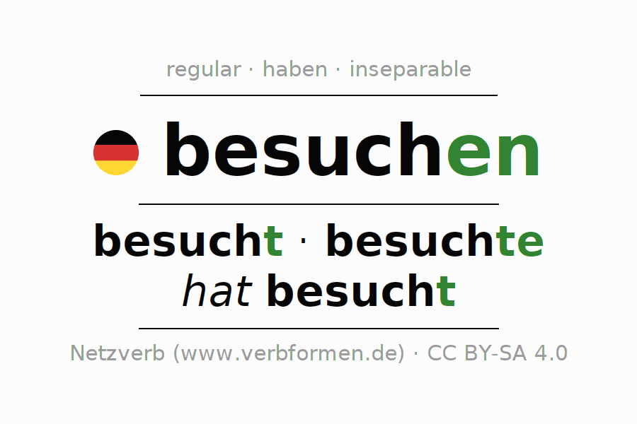 besuchen Verb Forms Examples on possessive adjective examples, demonstrative examples, participle examples, interjection examples, article examples, x-bar theory examples, prefix examples, pronoun examples, predicate examples, term examples, punctuation examples, purpose examples, preposition examples, gerund examples, adjectives out of order examples, noun examples, value examples, sentence examples, animal examples, adverb examples,