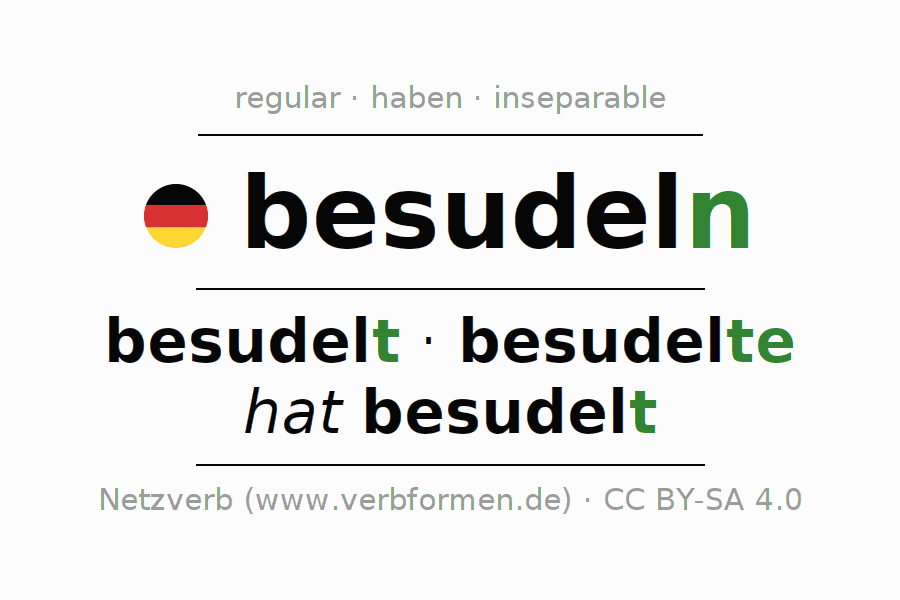 Entire conjugation of the German verb besudeln. All tenses are clearly represented in a table.