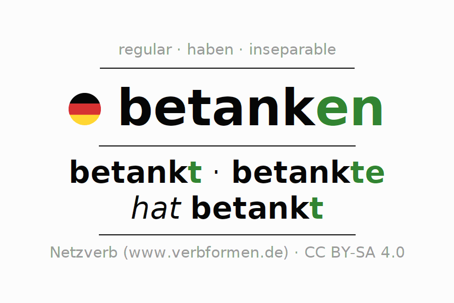 Entire conjugation of the German verb betanken. All tenses are clearly represented in a table.