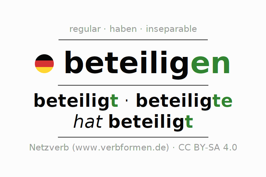 Entire conjugation of the German verb beteiligen. All tenses and modes are clearly represented in a table.