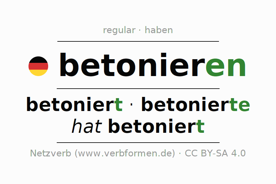 Entire conjugation of the German verb betonieren. All tenses are clearly represented in a table.