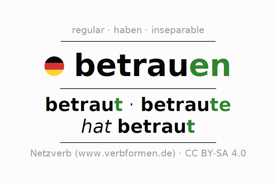 Entire conjugation of the German verb betrauen. All tenses are clearly represented in a table.