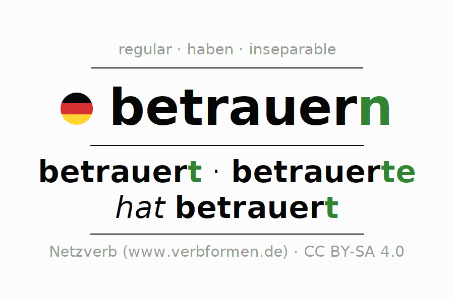 Entire conjugation of the German verb betrauern. All tenses and modes are clearly represented in a table.