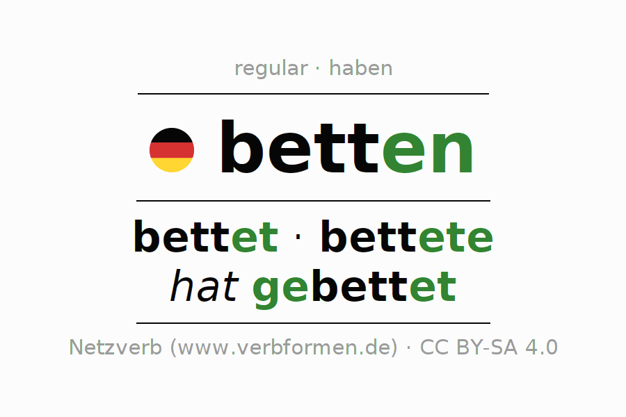 Entire conjugation of the German verb betten. All tenses are clearly represented in a table.