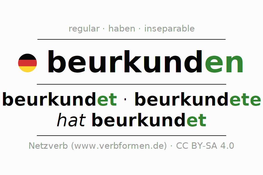 Conjugation of German verb beurkunden