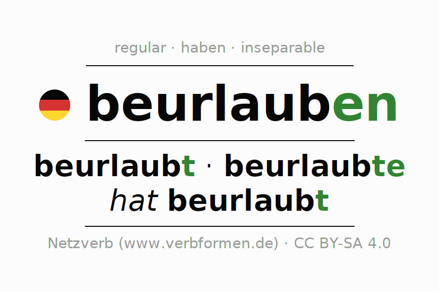Entire conjugation of the German verb beurlauben. All tenses and modes are clearly represented in a table.