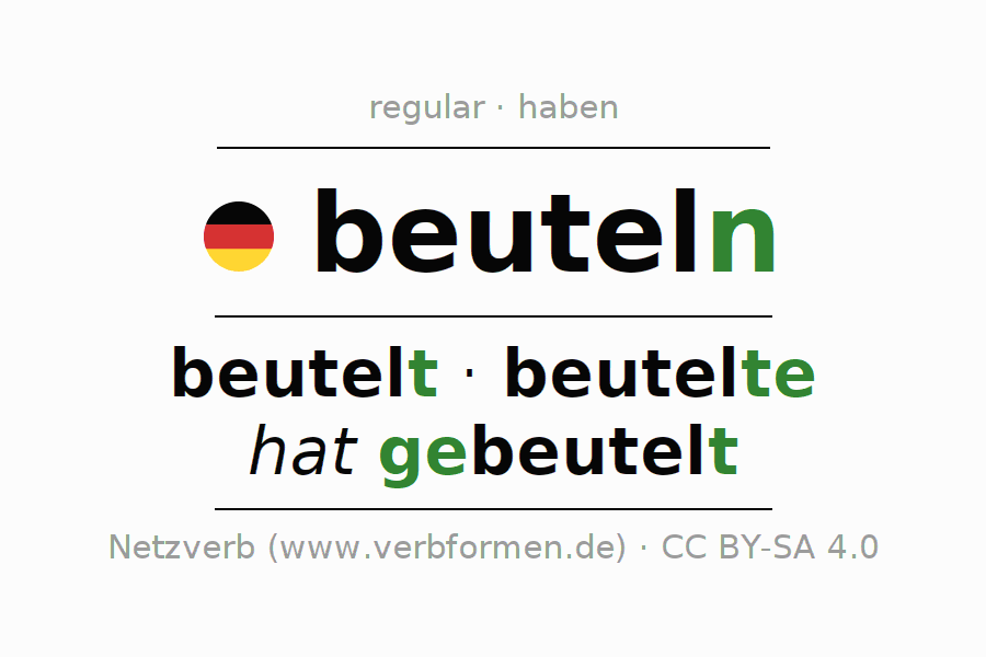 Entire conjugation of the German verb beuteln. All tenses and modes are clearly represented in a table.