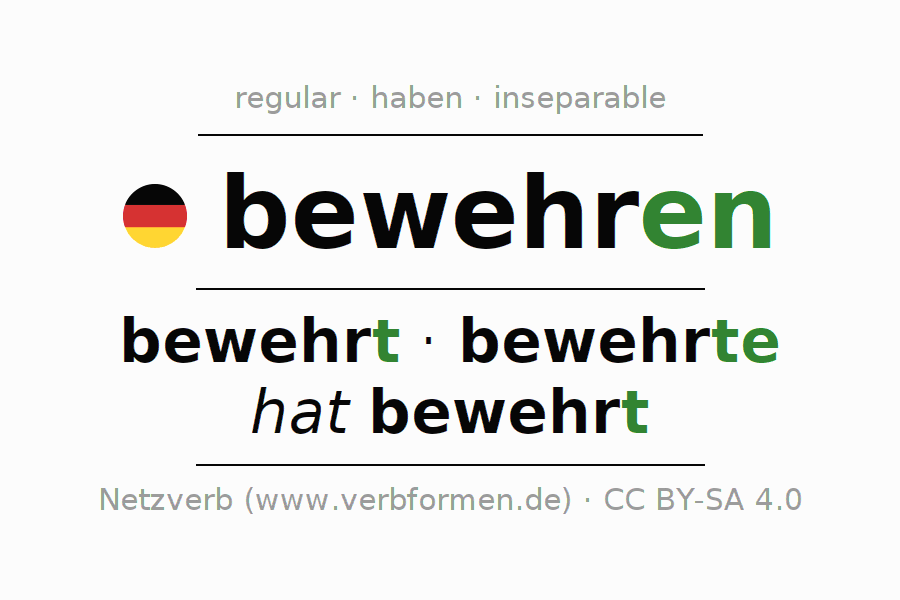 Entire conjugation of the German verb bewehren. All tenses are clearly represented in a table.