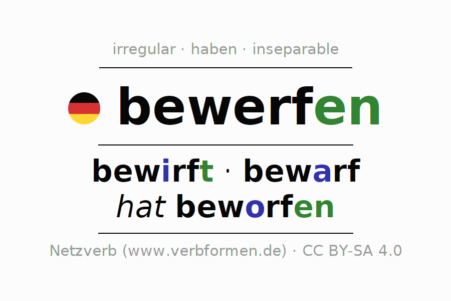 Conjugation of German verb bewerfen