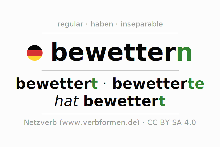 Entire conjugation of the German verb bewettern. All tenses and modes are clearly represented in a table.