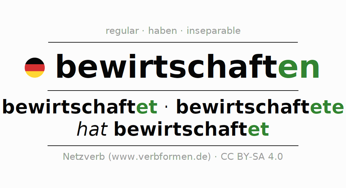 Conjugation of German verb bewirtschaften